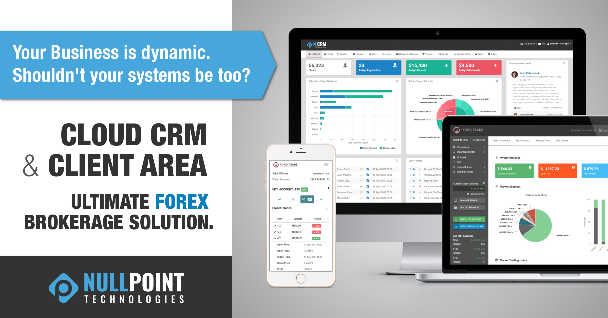 Forex CRM & Client Area - Nullpoint